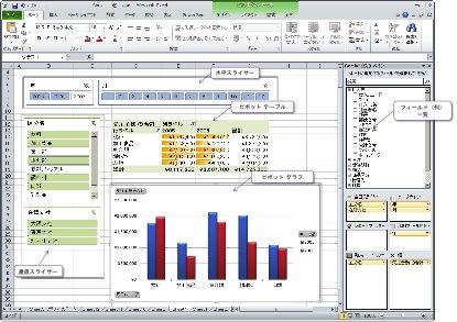 PowerPivot(パワー ピボット)画面